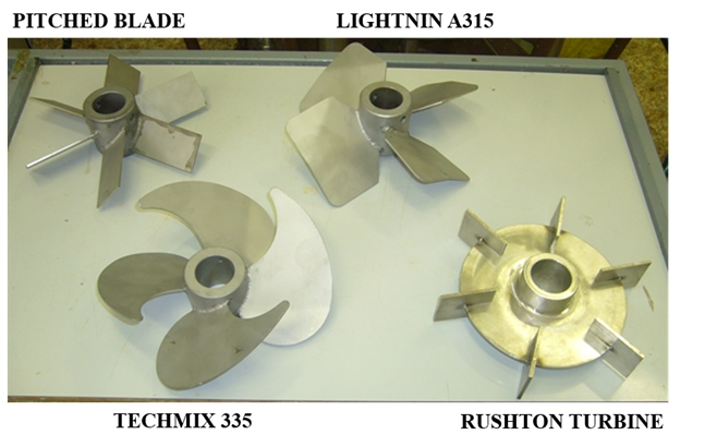 Examples of industrial impellers